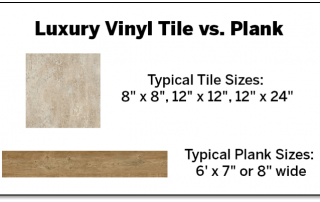 LVP Flooring vs LVT Flooring